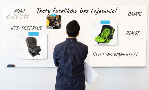 Testy Fotelików